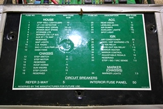 USED MOTORHOME BATTERY CONTROL CENTER 11615059 RV PARTS FOR SALE